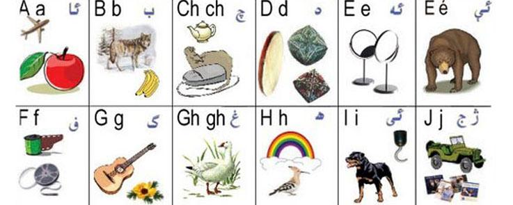 Alphabet ouighour