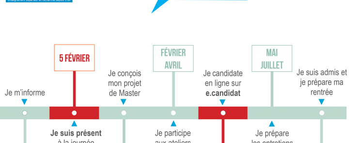 Calendrier Objectif Master 2020 - graphique 1