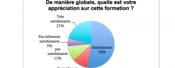 EvaluationsCFI2015-16