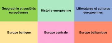 Diplôme de civilisation européenne